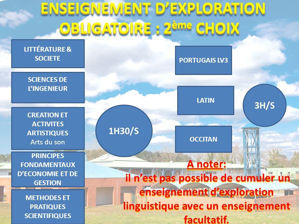 ENSEIGNEMENT DEXPLORATION OBLIGATOIRE : 2 ème CHOIX SCIENCES DE LINGENIEUR CREATION ET ACTIVITES ARTISTIQUES Arts du son LITTÉRATURE & SOCIETE PRINCIPES FONDAMENTAUX DECONOMIE ET DE GESTION METHODES ET PRATIQUES SCIENTIFIQUES LATIN PORTUGAIS LV3 1H30/S 3H/S OCCITAN A noter: il nest pas possible de cumuler un enseignement dexploration linguistique avec un enseignement facultatif.