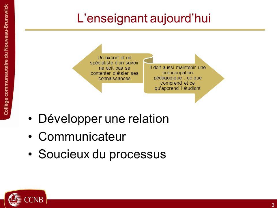 Lenseignant aujourdhui Développer une relation Communicateur Soucieux du processus 3 Un expert et un spécialiste dun savoir ne doit pas se contenter d