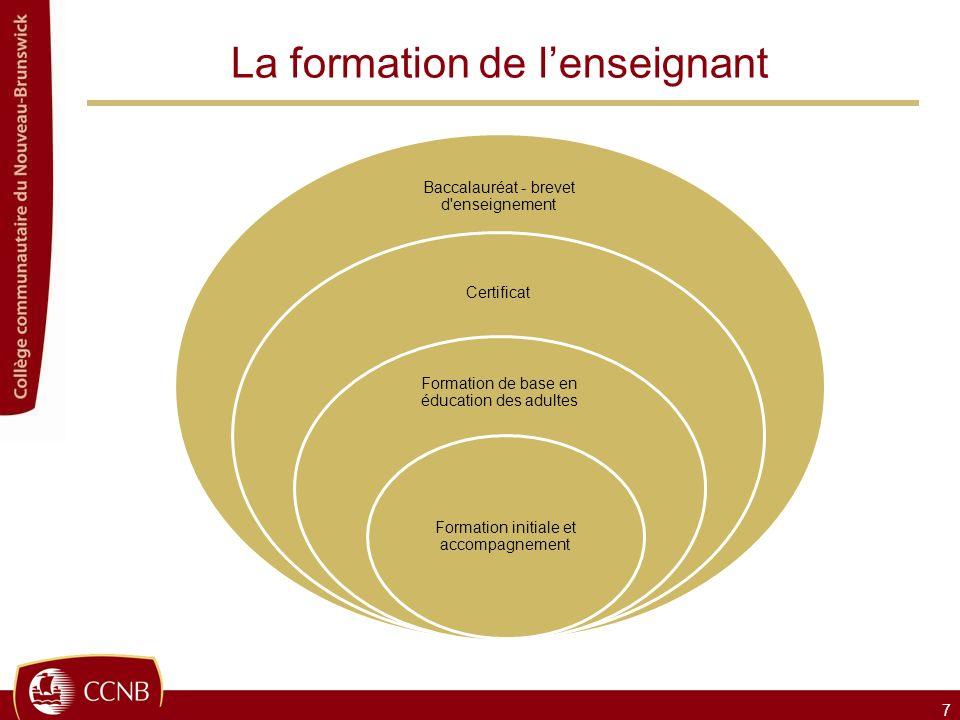 La formation de lenseignant 7 Baccalauréat - brevet d'enseignement Certificat Formation de base en éducation des adultes Formation initiale et accompa