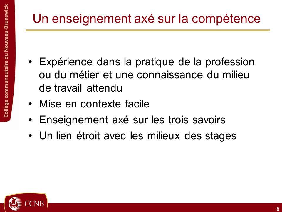 Un enseignement axé sur la compétence Expérience dans la pratique de la profession ou du métier et une connaissance du milieu de travail attendu Mise