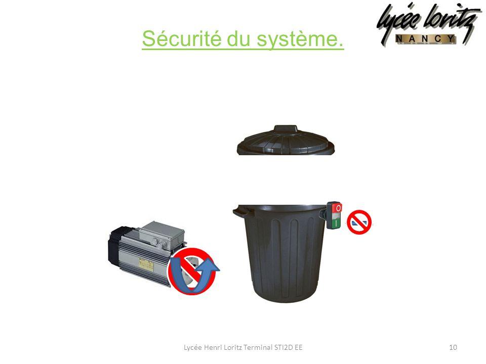 Lycée Henri Loritz Terminal STI2D EE10 Sécurité du système.