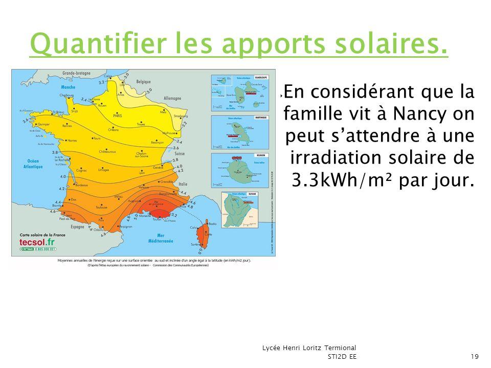 En considérant que la famille vit à Nancy on peut sattendre à une irradiation solaire de 3.3kWh/m² par jour. Lycée Henri Loritz Termional STI2D EE19 Q