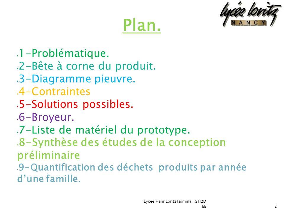 1-Problématique. 2-Bête à corne du produit. 3-Diagramme pieuvre. 4-Contraintes 5-Solutions possibles. 6-Broyeur. 7-Liste de matériel du prototype. 8-S
