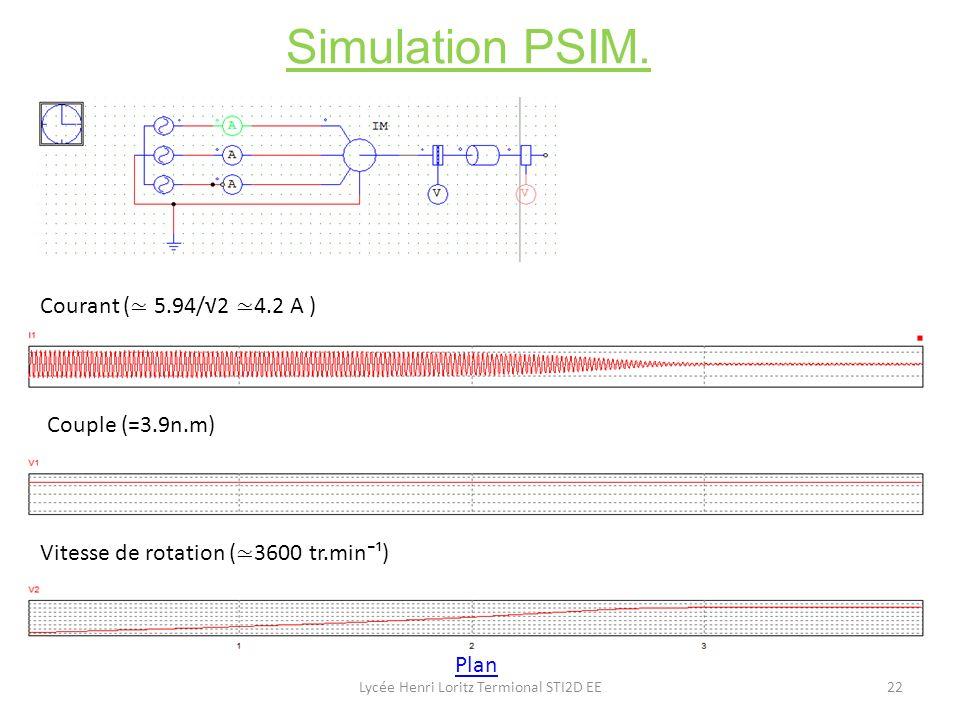 Lycée Henri Loritz Termional STI2D EE22 Simulation PSIM. Courant ( 5.94/2 4.2 A ) Couple (=3.9n.m) Vitesse de rotation ( 3600 tr.min¹) Plan