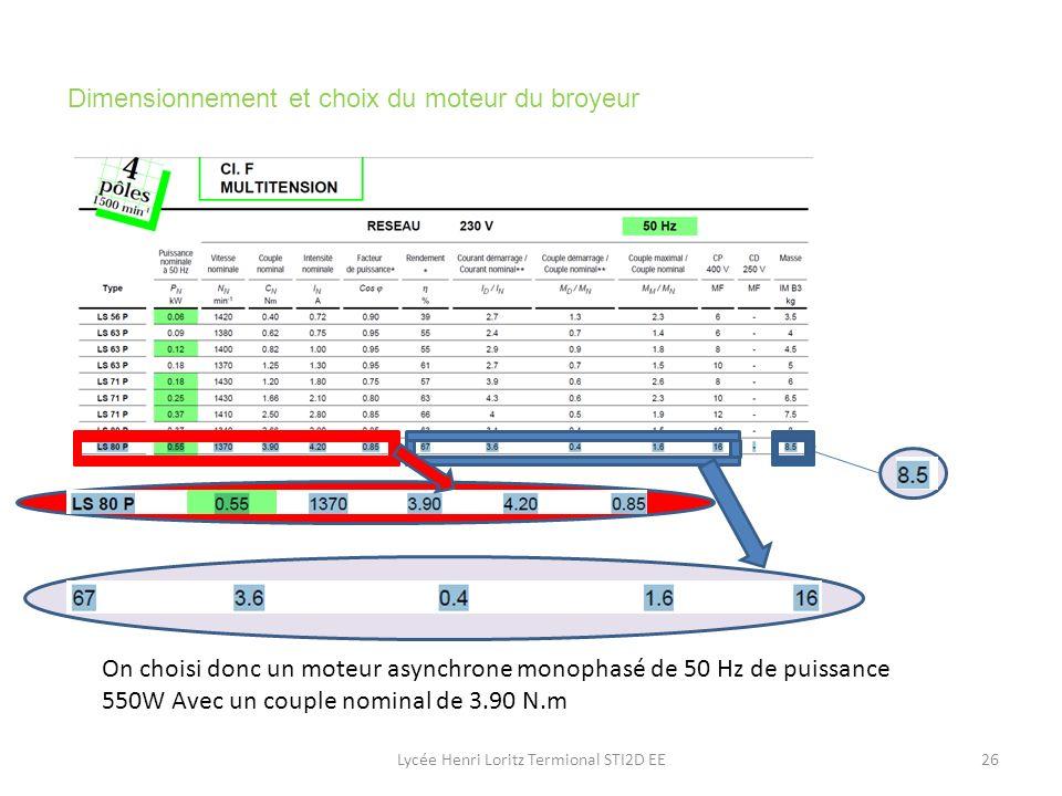 Lycée Henri Loritz Termional STI2D EE26 Dimensionnement et choix du moteur du broyeur On choisi donc un moteur asynchrone monophasé de 50 Hz de puissa