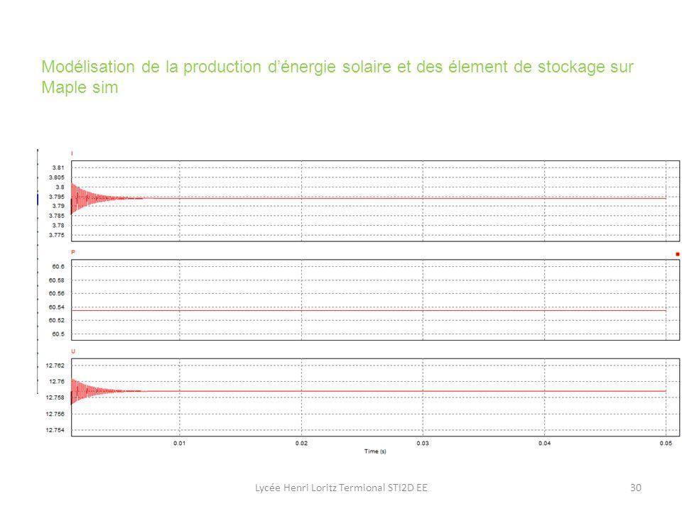 Lycée Henri Loritz Termional STI2D EE30 Modélisation de la production dénergie solaire et des élement de stockage sur Maple sim