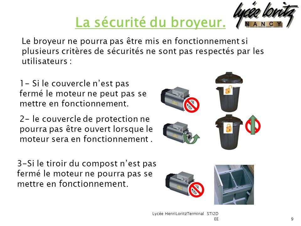 3-Si le tiroir du compost nest pas fermé le moteur ne pourra pas se mettre en fonctionnement. Lycée HenriLoritzTerminal STI2D EE9 La sécurité du broye