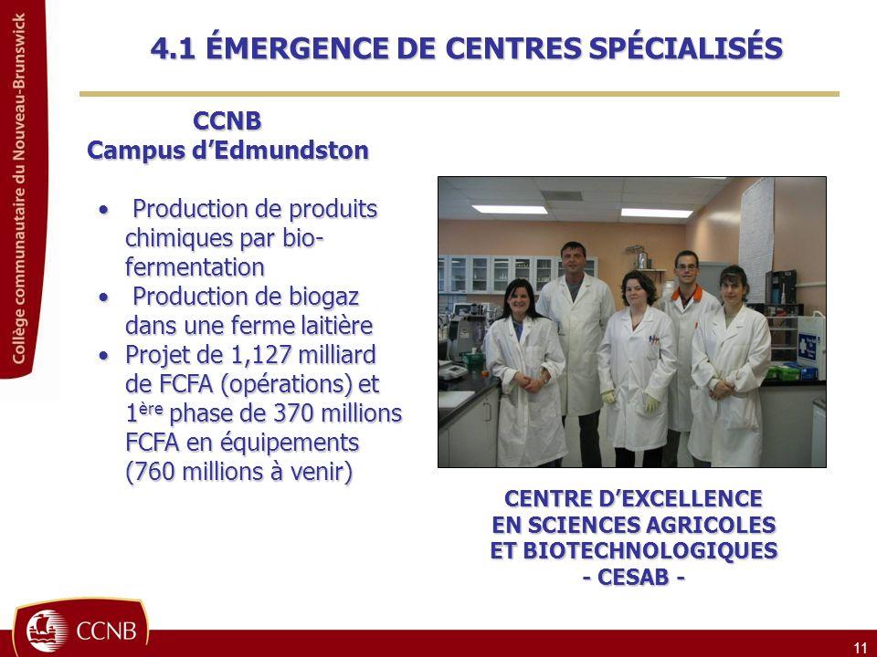 11 CCNB Campus dEdmundston Production de produits chimiques par bio- fermentation Production de produits chimiques par bio- fermentation Production de biogaz dans une ferme laitière Production de biogaz dans une ferme laitière Projet de 1,127 milliard de FCFA (opérations) et 1 ère phase de 370 millions FCFA en équipements (760 millions à venir)Projet de 1,127 milliard de FCFA (opérations) et 1 ère phase de 370 millions FCFA en équipements (760 millions à venir) 4.1 ÉMERGENCE DE CENTRES SPÉCIALISÉS CENTRE DEXCELLENCE EN SCIENCES AGRICOLES ET BIOTECHNOLOGIQUES - CESAB -