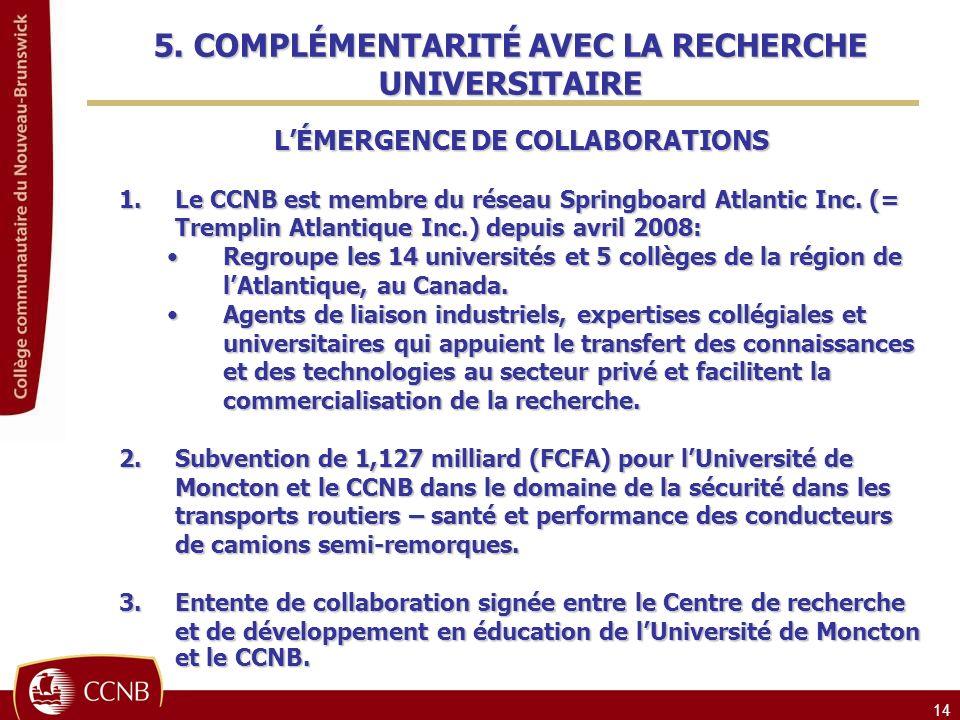 14 LÉMERGENCE DE COLLABORATIONS 1.Le CCNB est membre du réseau Springboard Atlantic Inc. (= Tremplin Atlantique Inc.) depuis avril 2008: Regroupe les