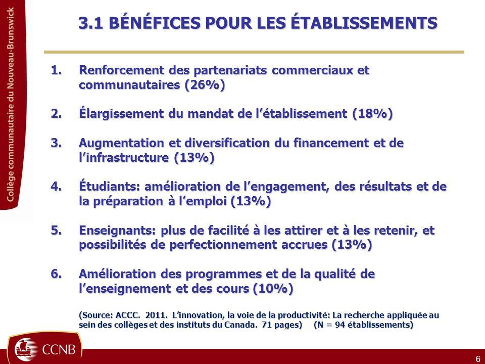 6 1.Renforcement des partenariats commerciaux et communautaires (26%) 2.Élargissement du mandat de létablissement (18%) 3.Augmentation et diversification du financement et de linfrastructure (13%) 4.Étudiants: amélioration de lengagement, des résultats et de la préparation à lemploi (13%) 5.Enseignants: plus de facilité à les attirer et à les retenir, et possibilités de perfectionnement accrues (13%) 6.Amélioration des programmes et de la qualité de lenseignement et des cours (10%) (Source: ACCC.