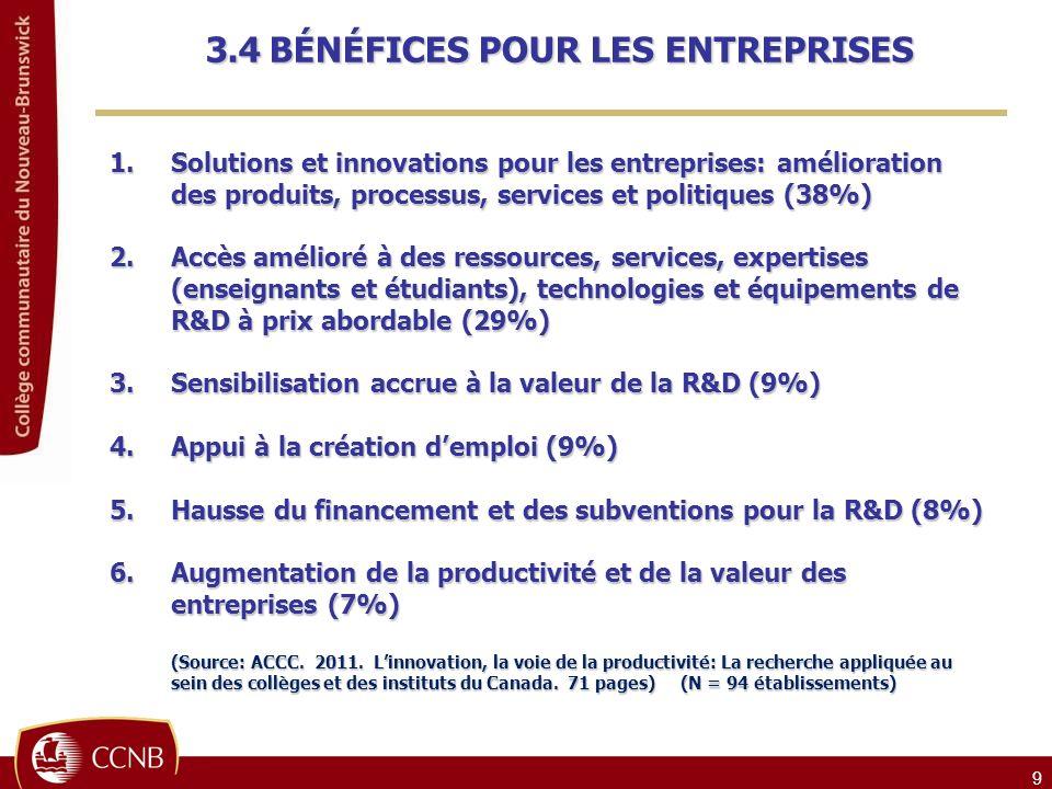 9 1.Solutions et innovations pour les entreprises: amélioration des produits, processus, services et politiques (38%) 2.Accès amélioré à des ressources, services, expertises (enseignants et étudiants), technologies et équipements de R&D à prix abordable (29%) 3.Sensibilisation accrue à la valeur de la R&D (9%) 4.Appui à la création demploi (9%) 5.Hausse du financement et des subventions pour la R&D (8%) 6.Augmentation de la productivité et de la valeur des entreprises (7%) (Source: ACCC.