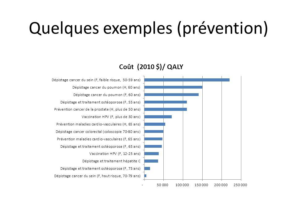 Quelques exemples (prévention)