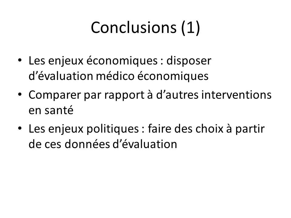 Conclusions (1) Les enjeux économiques : disposer dévaluation médico économiques Comparer par rapport à dautres interventions en santé Les enjeux politiques : faire des choix à partir de ces données dévaluation