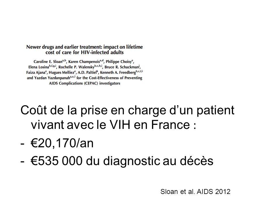 Coût de la prise en charge dun patient vivant avec le VIH en France : -20,170/an -535 000 du diagnostic au décès Sloan et al.