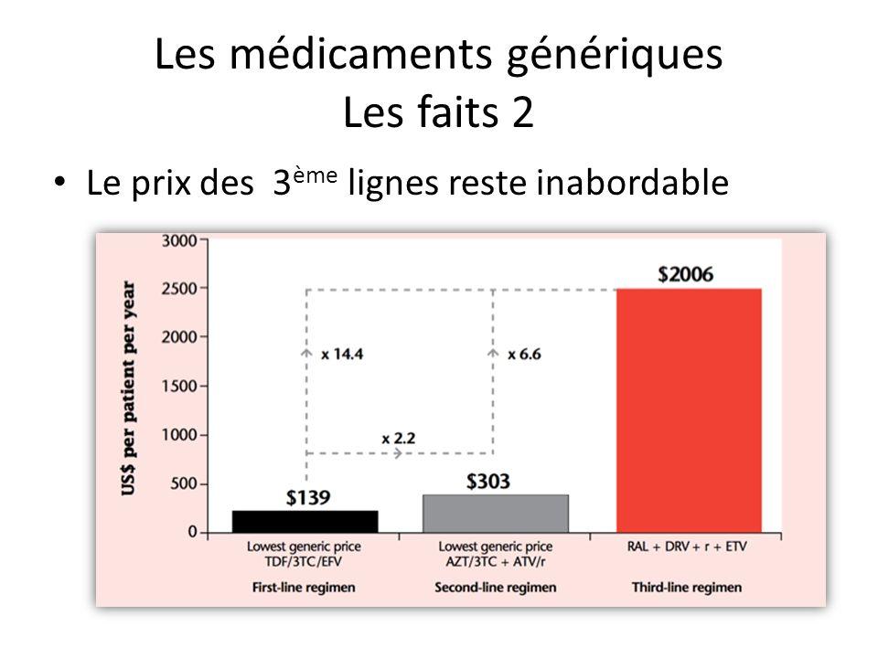 Les médicaments génériques Les faits 2 Le prix des 3 ème lignes reste inabordable
