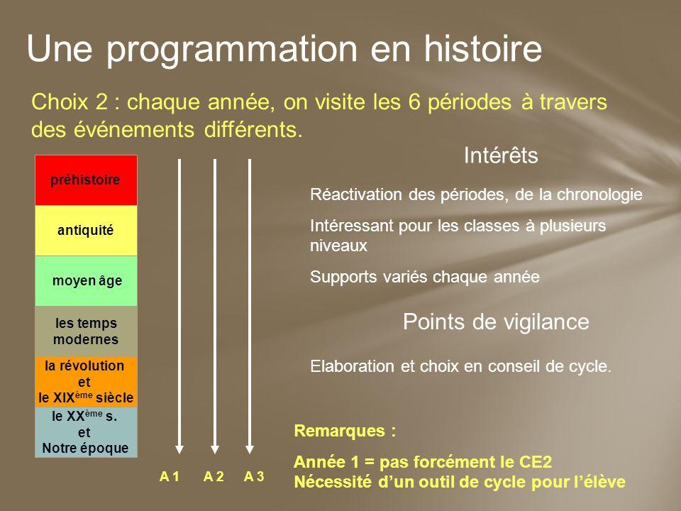 Une programmation en histoire Choix 2 : chaque année, on visite les 6 périodes à travers des événements différents. préhistoire antiquité moyen âge le