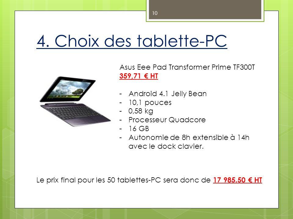 4. Choix des tablette-PC Asus Eee Pad Transformer Prime TF300T 359,71 HT -Android 4.1 Jelly Bean -10,1 pouces -0,58 kg -Processeur Quadcore -16 GB -Au