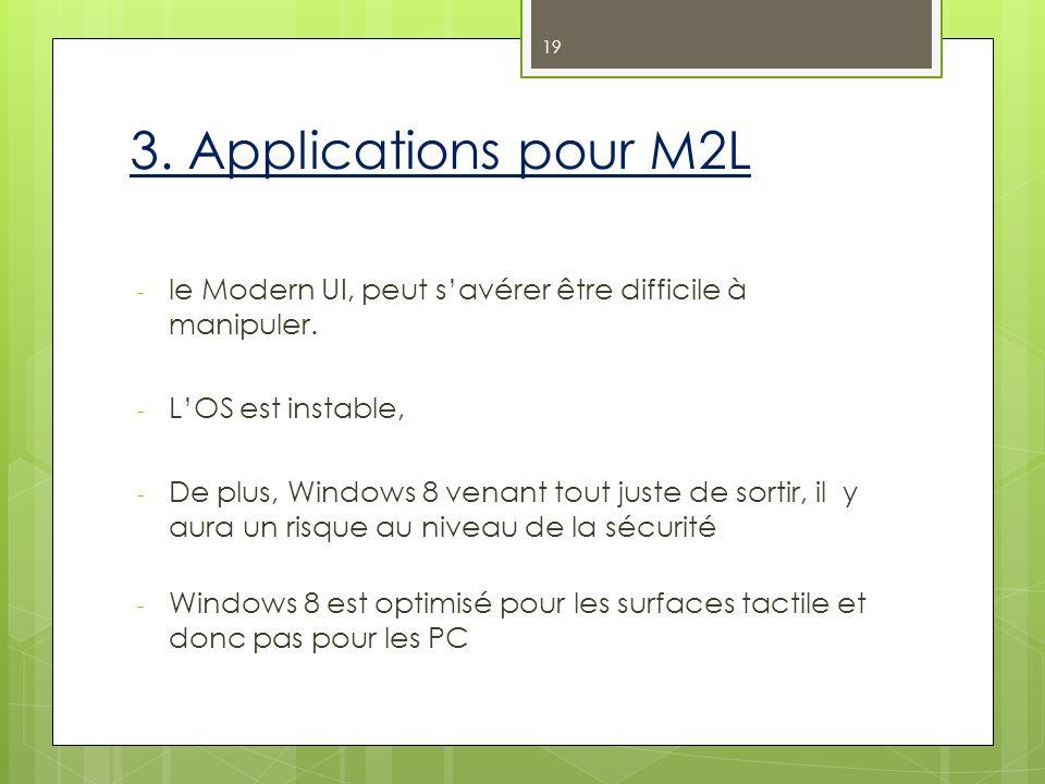 3. Applications pour M2L - le Modern UI, peut savérer être difficile à manipuler. - LOS est instable, - De plus, Windows 8 venant tout juste de sortir