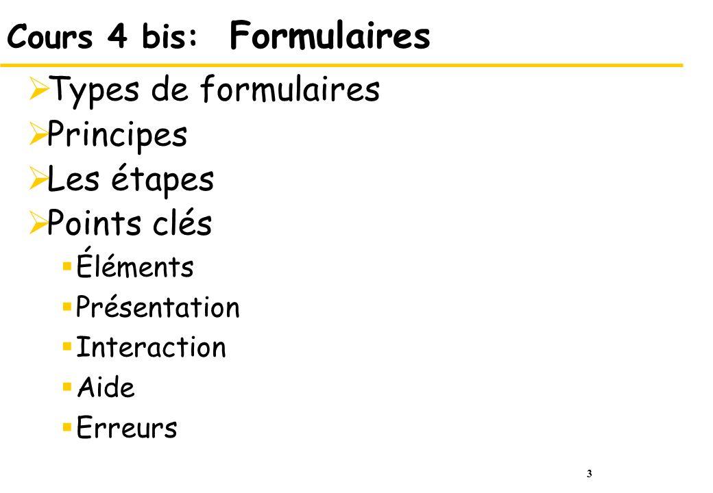 3 Cours 4 bis: Formulaires Types de formulaires Principes Les étapes Points clés Éléments Présentation Interaction Aide Erreurs
