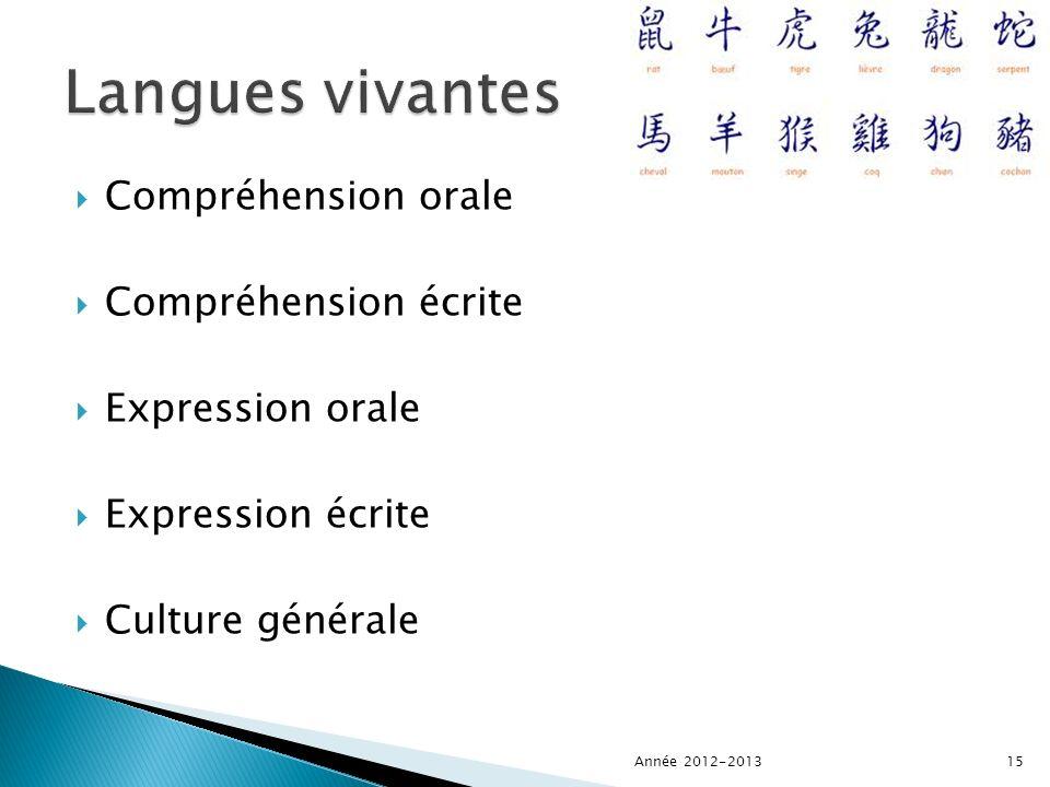 Compréhension orale Compréhension écrite Expression orale Expression écrite Culture générale Année 2012-201315