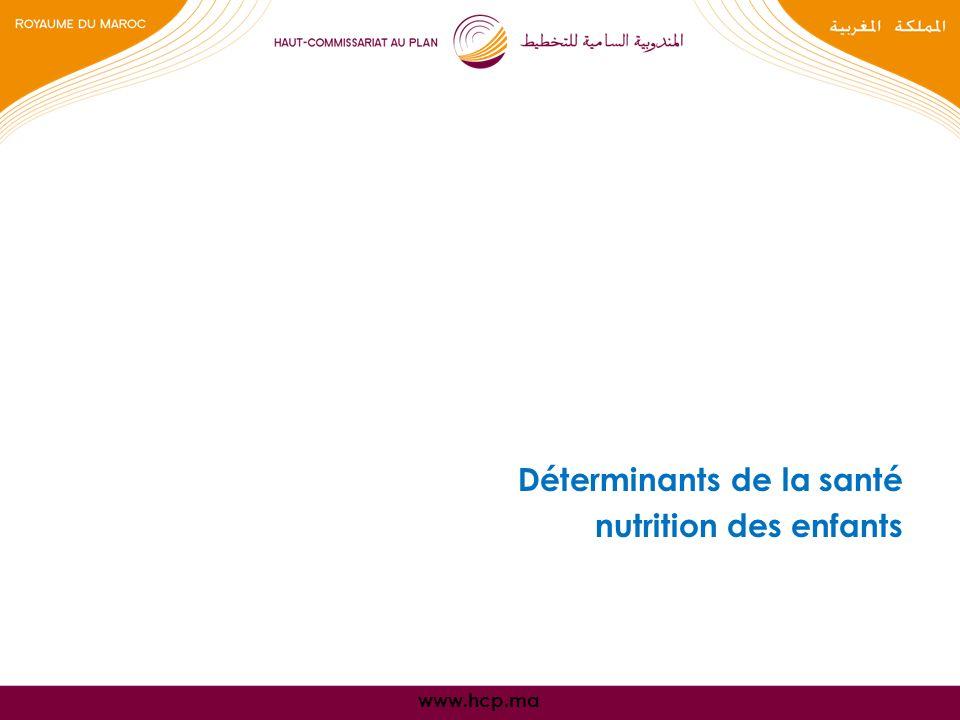 Déterminants de la santé nutrition des enfants