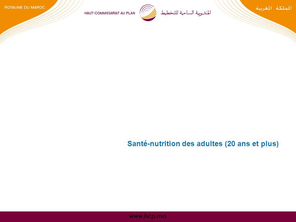www.hcp.ma Santé-nutrition des adultes (20 ans et plus)