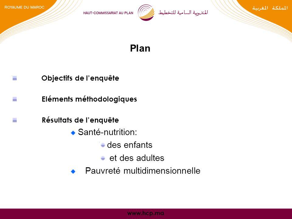 www.hcp.ma Plan Objectifs de lenquête Eléments méthodologiques Résultats de lenquête Santé-nutrition: des enfants et des adultes Pauvreté multidimensionnelle