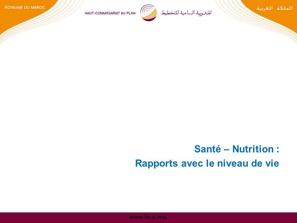 www.hcp.ma Santé – Nutrition : Rapports avec le niveau de vie