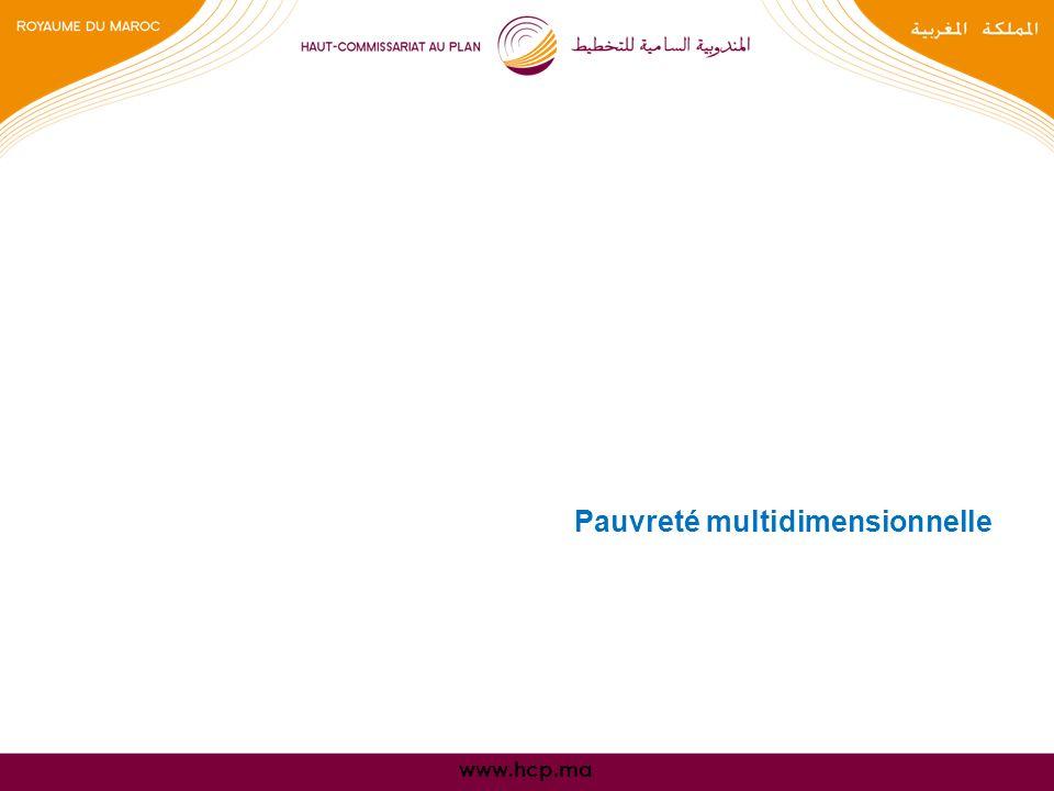 www.hcp.ma Pauvreté multidimensionnelle