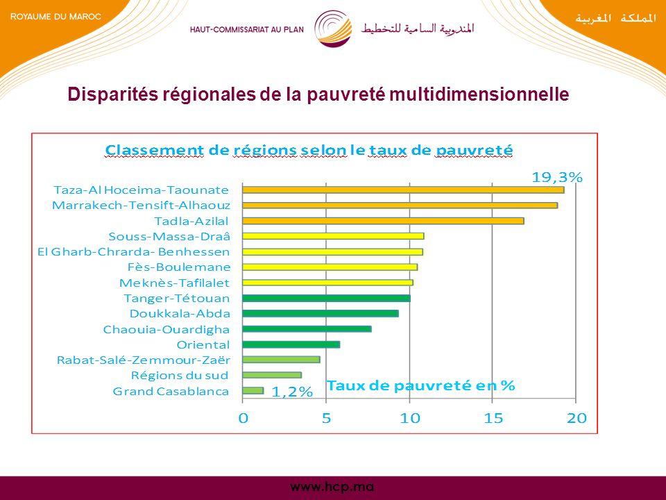 www.hcp.ma Disparités régionales de la pauvreté multidimensionnelle