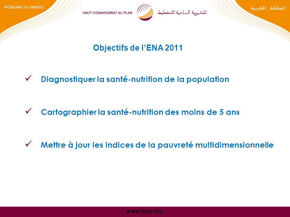 www.hcp.ma Objectifs de lENA 2011 Diagnostiquer la santé-nutrition de la population Cartographier la santé-nutrition des moins de 5 ans Mettre à jour les indices de la pauvreté multidimensionnelle