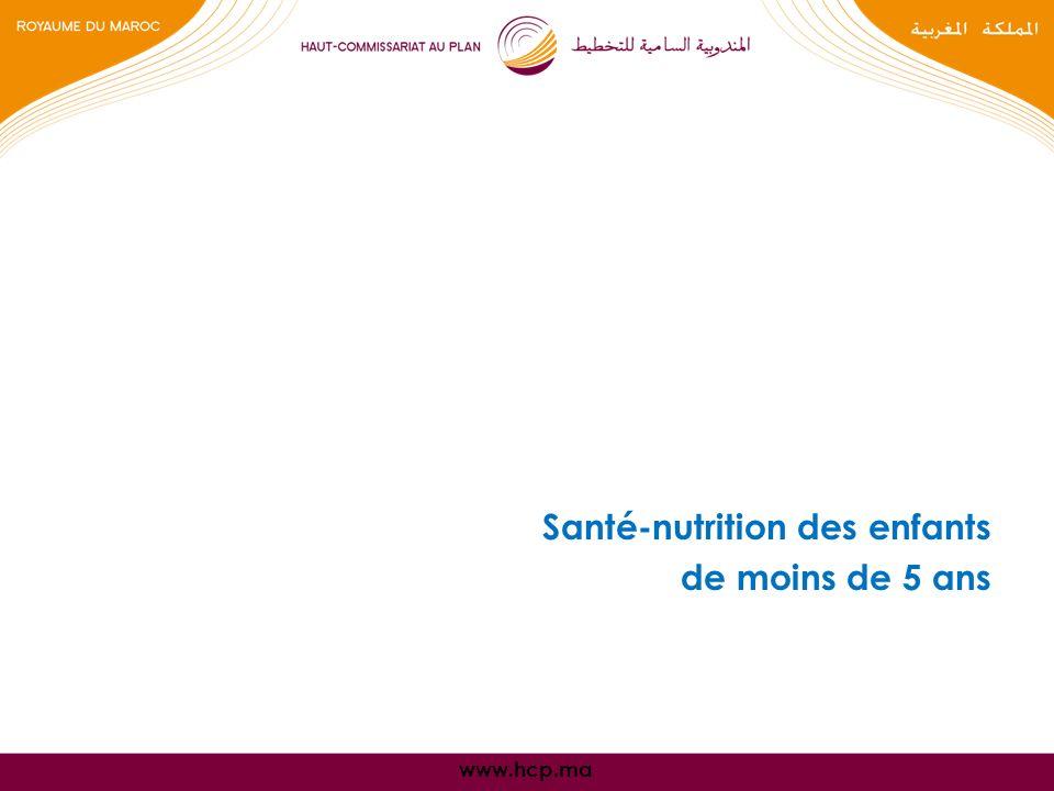 www.hcp.ma Santé-nutrition des enfants de moins de 5 ans