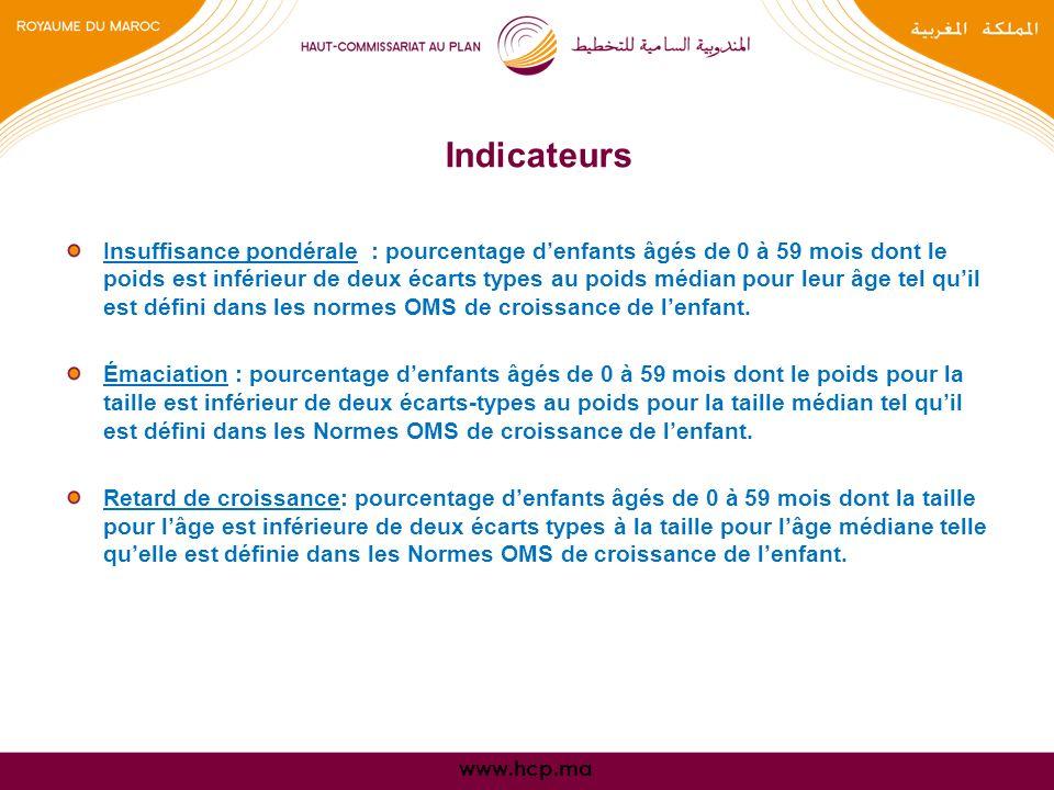 www.hcp.ma Lobésité est le lot des inactifs et son incidence saggrave avec lâge, en particulier parmi les femmes.