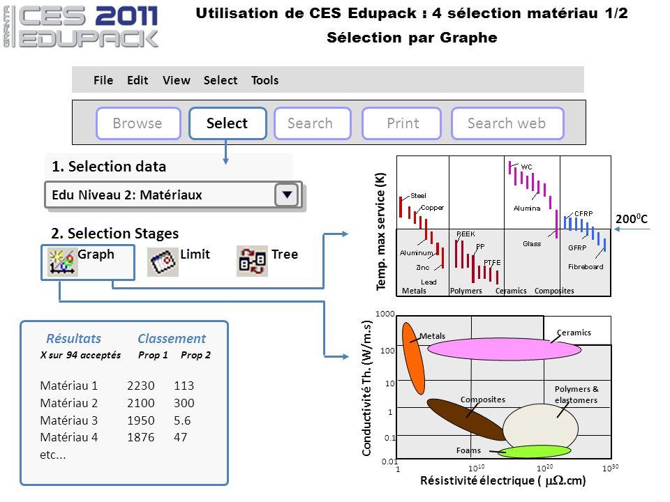 200 0 C Browse SelectSearch PrintSearch web File Edit View Select Tools 1. Selection data Edu Niveau 2: Matériaux Résultats X sur 94 acceptés Matériau