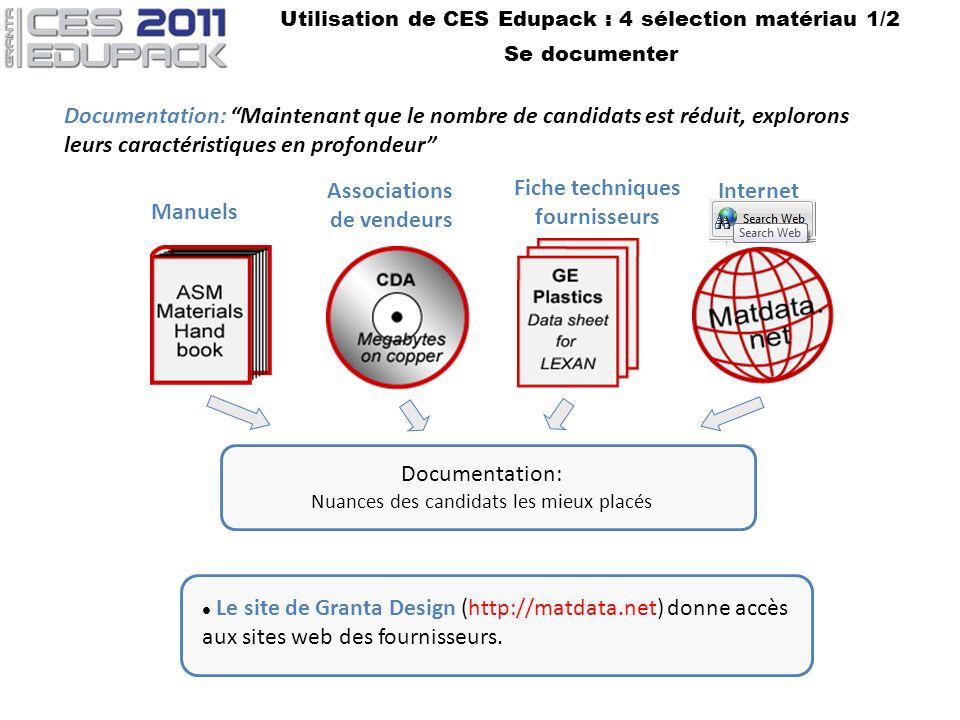 Le site de Granta Design (http://matdata.net) donne accès aux sites web des fournisseurs. Documentation: Maintenant que le nombre de candidats est réd