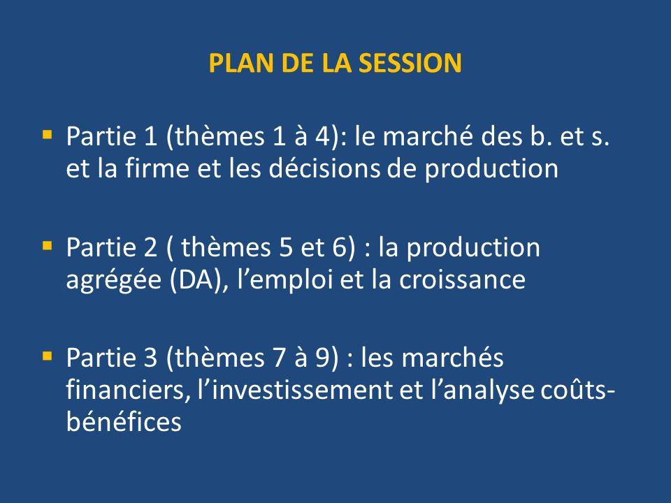 PLAN DE LA SESSION Partie 1 (thèmes 1 à 4): le marché des b.