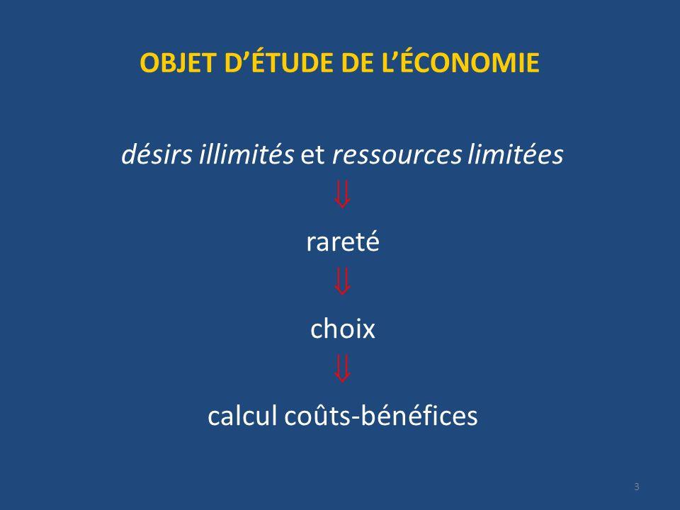 3 OBJET DÉTUDE DE LÉCONOMIE désirs illimités et ressources limitées rareté choix calcul coûts-bénéfices