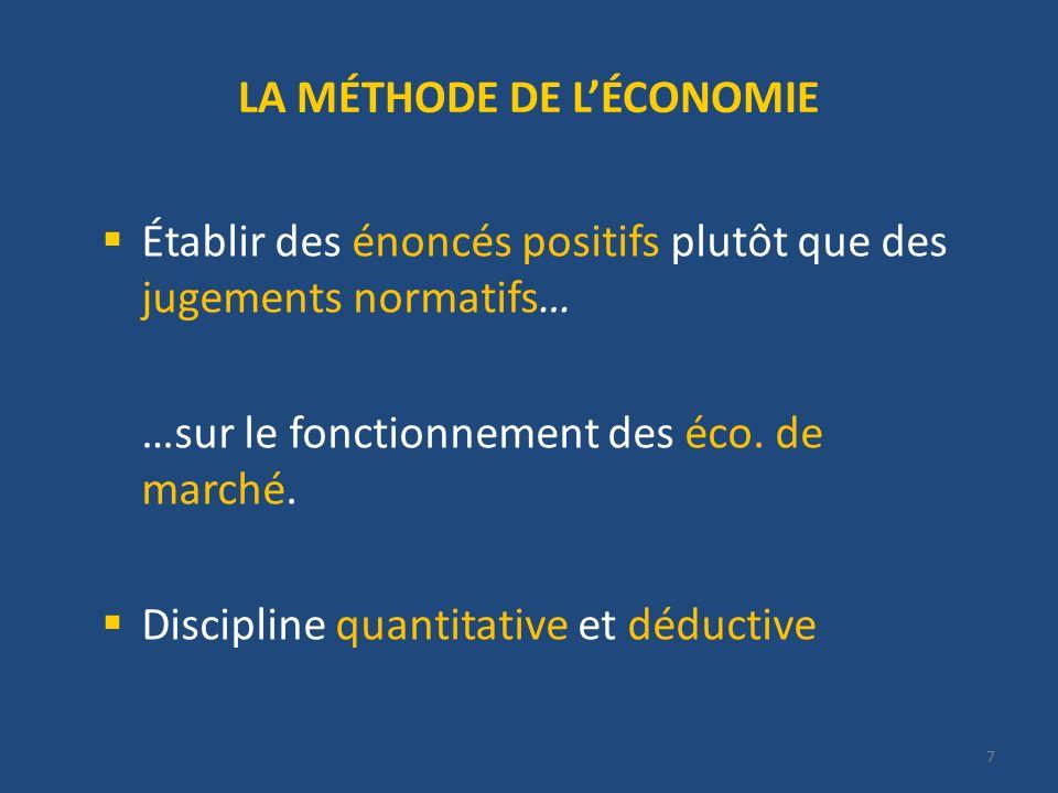 LES BRANCHES DE LÉCONOMIE La microéconomie : étude des décisions individuelles des agents La macroéconomie : étude des relations entre les grands agrégats Léconométrie : mesure des phénomènes économiques et calibration des modèles