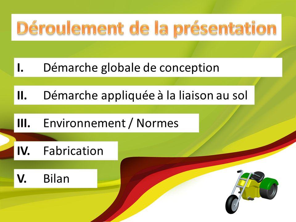 V.Bilan IV.Fabrication I.Démarche globale de conception II.Démarche appliquée à la liaison au sol III.Environnement / Normes