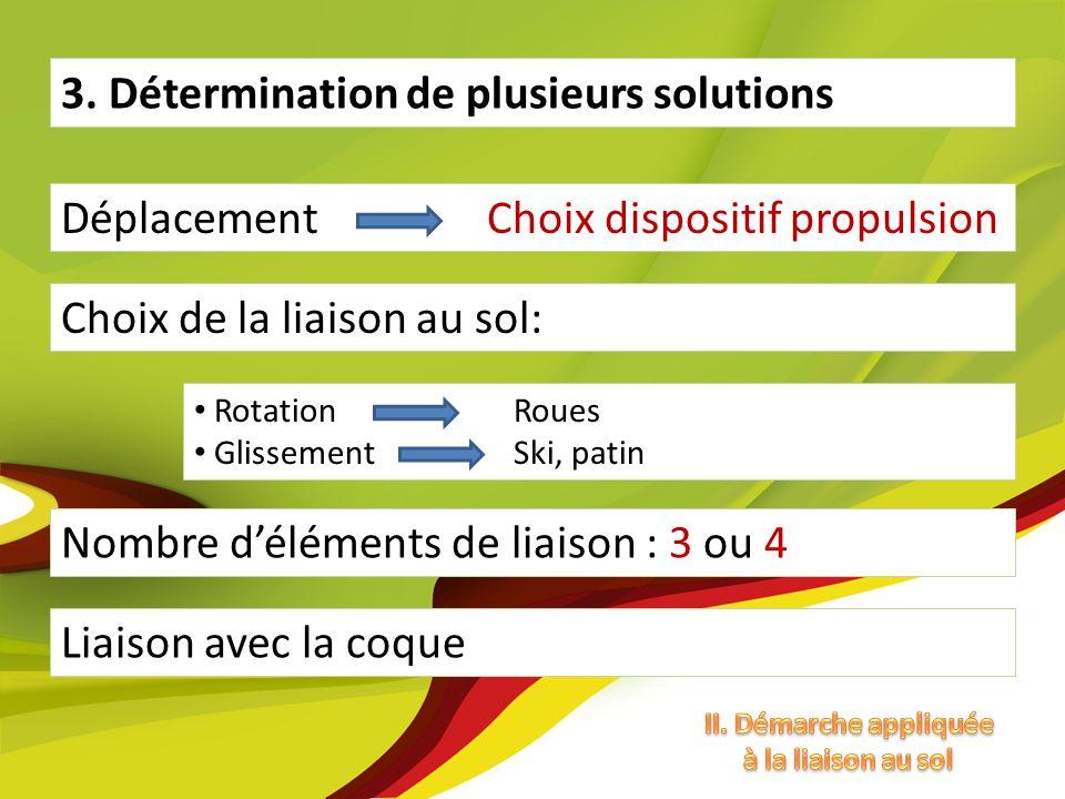 3. Détermination de plusieurs solutions Liaison avec la coque Nombre déléments de liaison : 3 ou 4 DéplacementChoix dispositif propulsion Choix de la