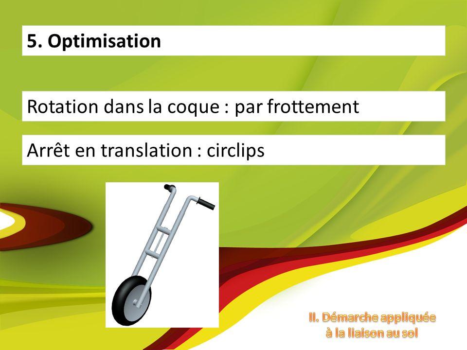 5. Optimisation Rotation dans la coque : par frottement Arrêt en translation : circlips