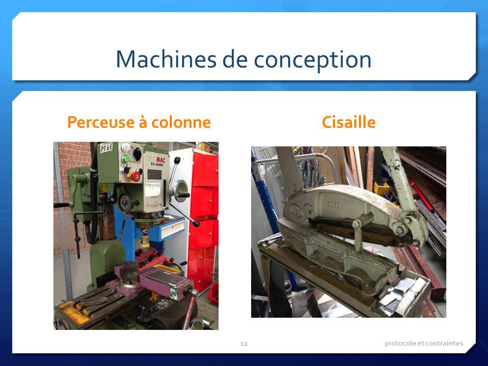 Machines de conception Perceuse à colonneCisaille 12protocole et contraintes