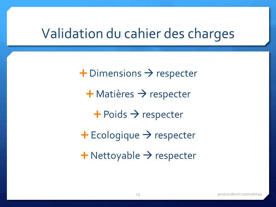 Validation du cahier des charges Dimensions respecter Matières respecter Poids respecter Ecologique respecter Nettoyable respecter 13protocole et cont