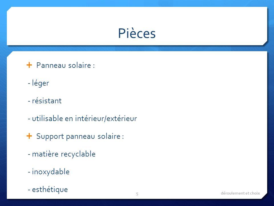 Pièces Panneau solaire : - léger - résistant - utilisable en intérieur/extérieur Support panneau solaire : - matière recyclable - inoxydable - esthéti