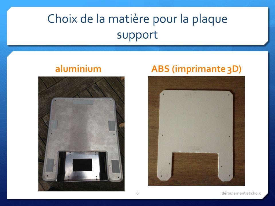 Choix de la matière pour la plaque support aluminiumABS (imprimante 3D) 6déroulement et choix