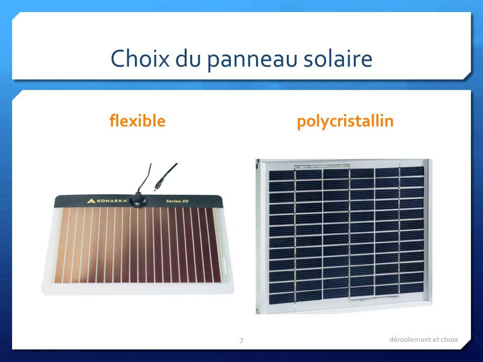 Choix du panneau solaire flexiblepolycristallin déroulement et choix7