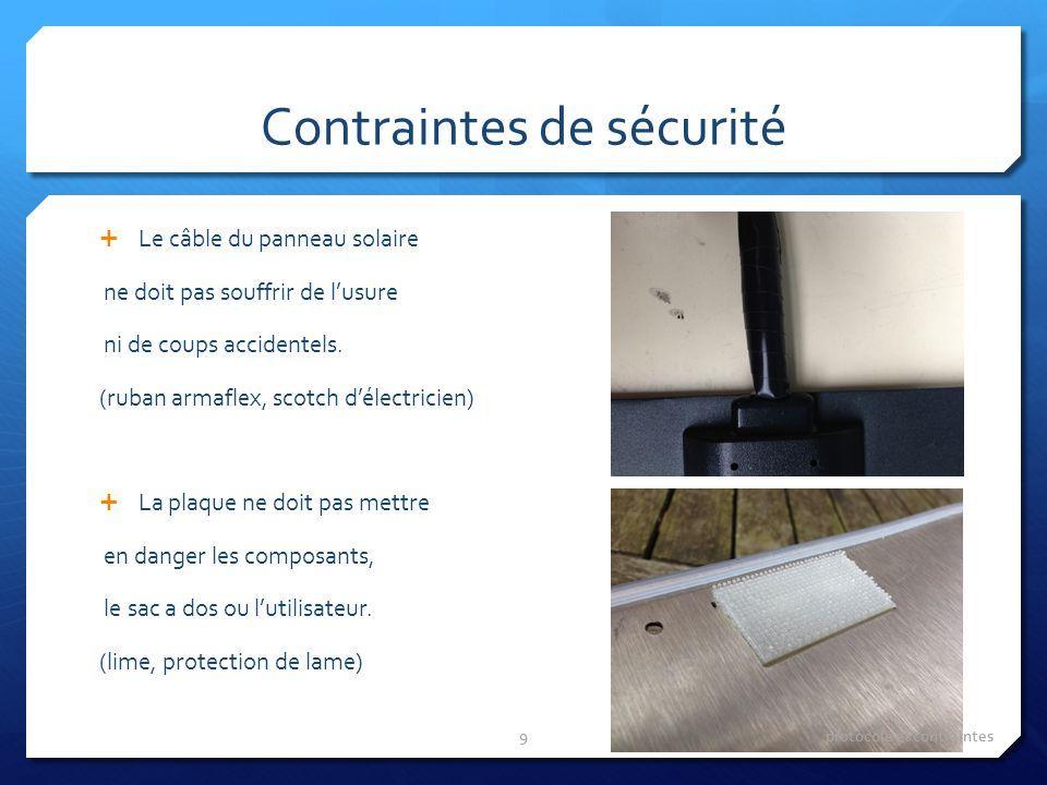 Contraintes de sécurité Le câble du panneau solaire ne doit pas souffrir de lusure ni de coups accidentels. (ruban armaflex, scotch délectricien) La p