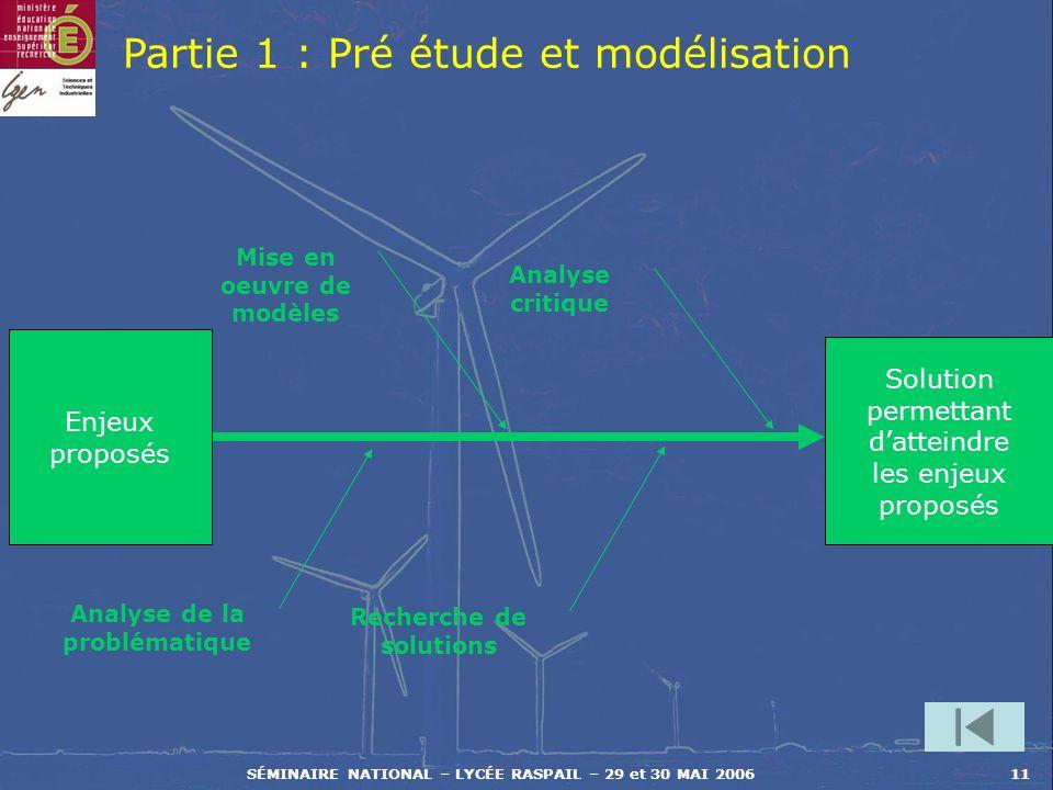 SÉMINAIRE NATIONAL – LYCÉE RASPAIL – 29 et 30 MAI 200611 Enjeux proposés Solution permettant datteindre les enjeux proposés Analyse de la problématiqu