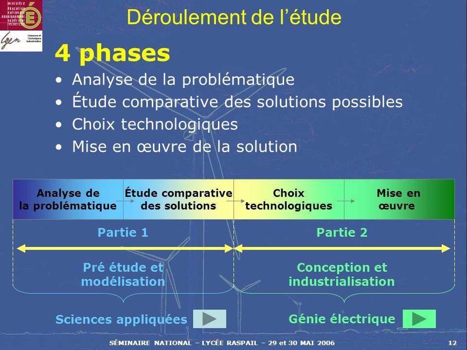 SÉMINAIRE NATIONAL – LYCÉE RASPAIL – 29 et 30 MAI 200612 Déroulement de létude Sciences appliquées Génie électrique 4 phases Analyse de la problématiq