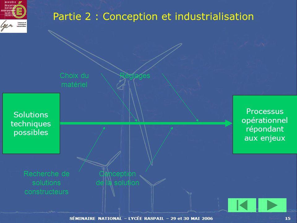 SÉMINAIRE NATIONAL – LYCÉE RASPAIL – 29 et 30 MAI 200615 Solutions techniques possibles Processus opérationnel répondant aux enjeux Recherche de solut